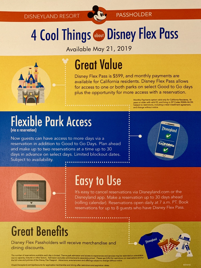 Calendrier Pass Disney.Everything You Need To Know About Disneyland S New Flex Passport